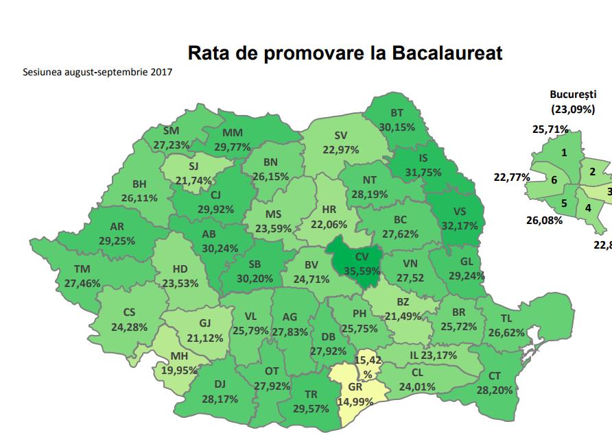 REZULTATE CATASTROFALE LA EXAMENUL DE BACALAUREAT