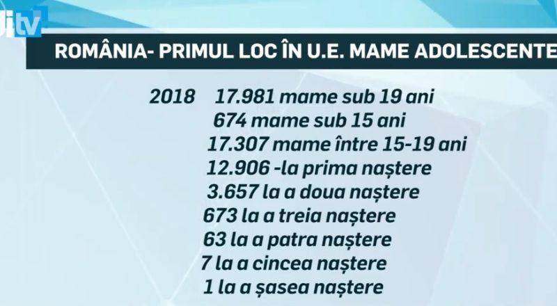 18.000 DE ADOLESCENTE, MAME ÎN 2018