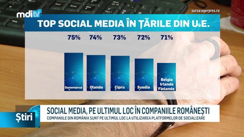 SOCIAL MEDIA, PE ULTIMUL LOC ÎN COMPANIILE ROMÂNEȘTI