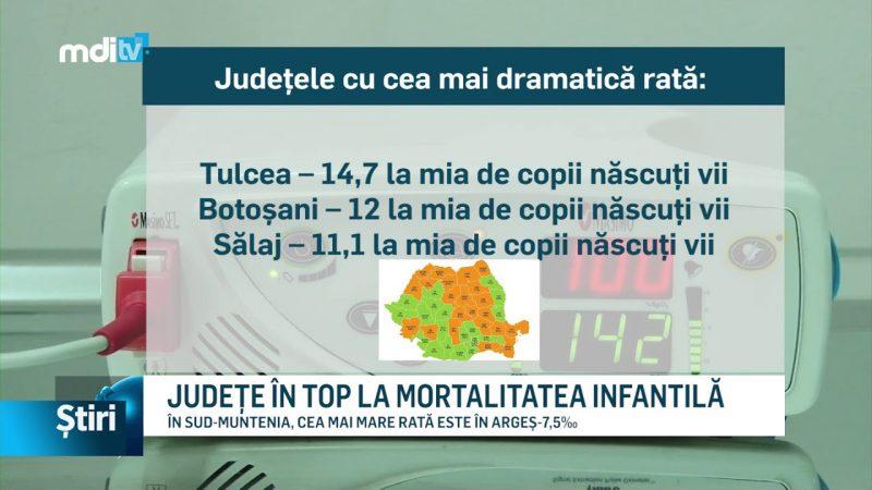 JUDEȚE ÎN TOP LA MORTALITATEA INFANTILĂ