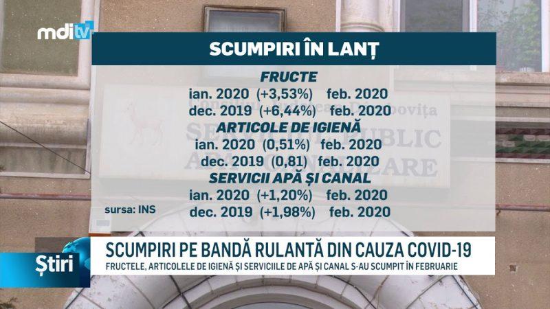 SCUMPIRI PE BANDĂ RULANTĂ DIN CAUZA COVID-19